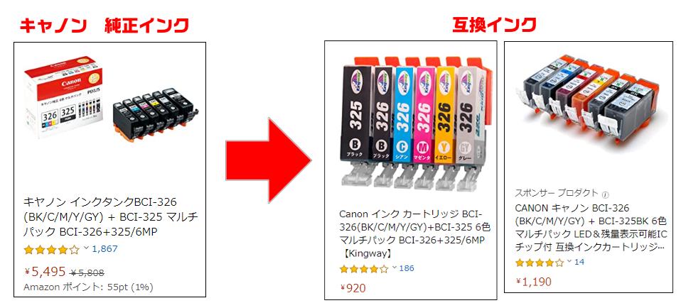 純正インクと互換インクの価格の差