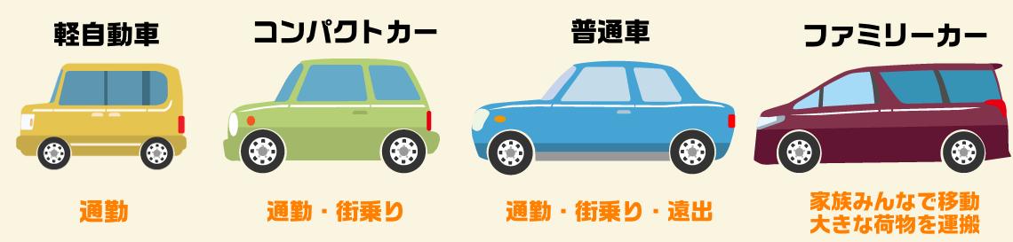 車の用途別