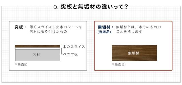 突板と無垢材の違い