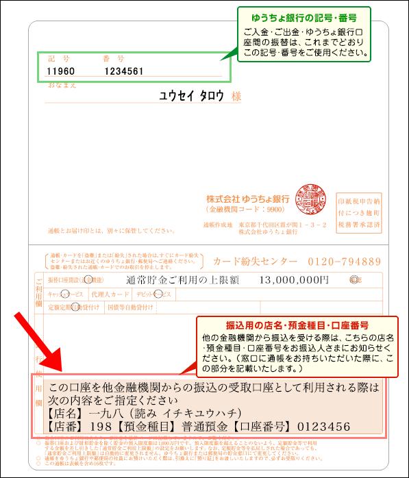 銀行 みずほ 機関 金融 コード