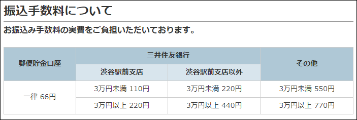 A8NETの振込手数料