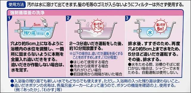 ジャバの使用方法