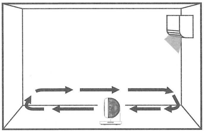冷房時に下にたまった空気を循環