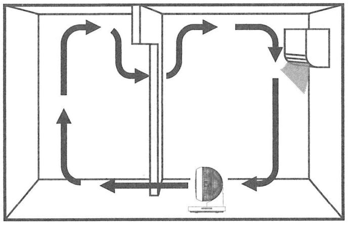 冷暖房の空気を2部屋に循環