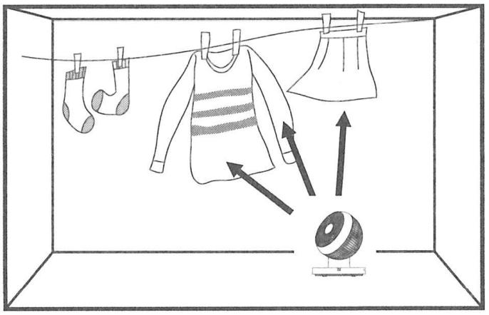 室内干し時のこもりがちな空気を循環