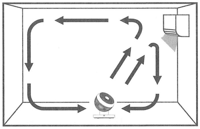 暖房時に上にたまった温かい空気を循環