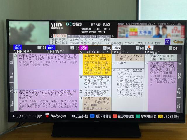 5チャンネル表示の文字サイズ